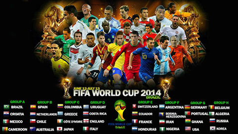 FIFA World Cup 2014 match schedule