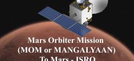 India's Mangalyaan nearing Planet Mars