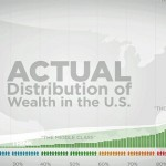 Wealth-Inequality-2016